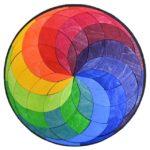 magnet spiral